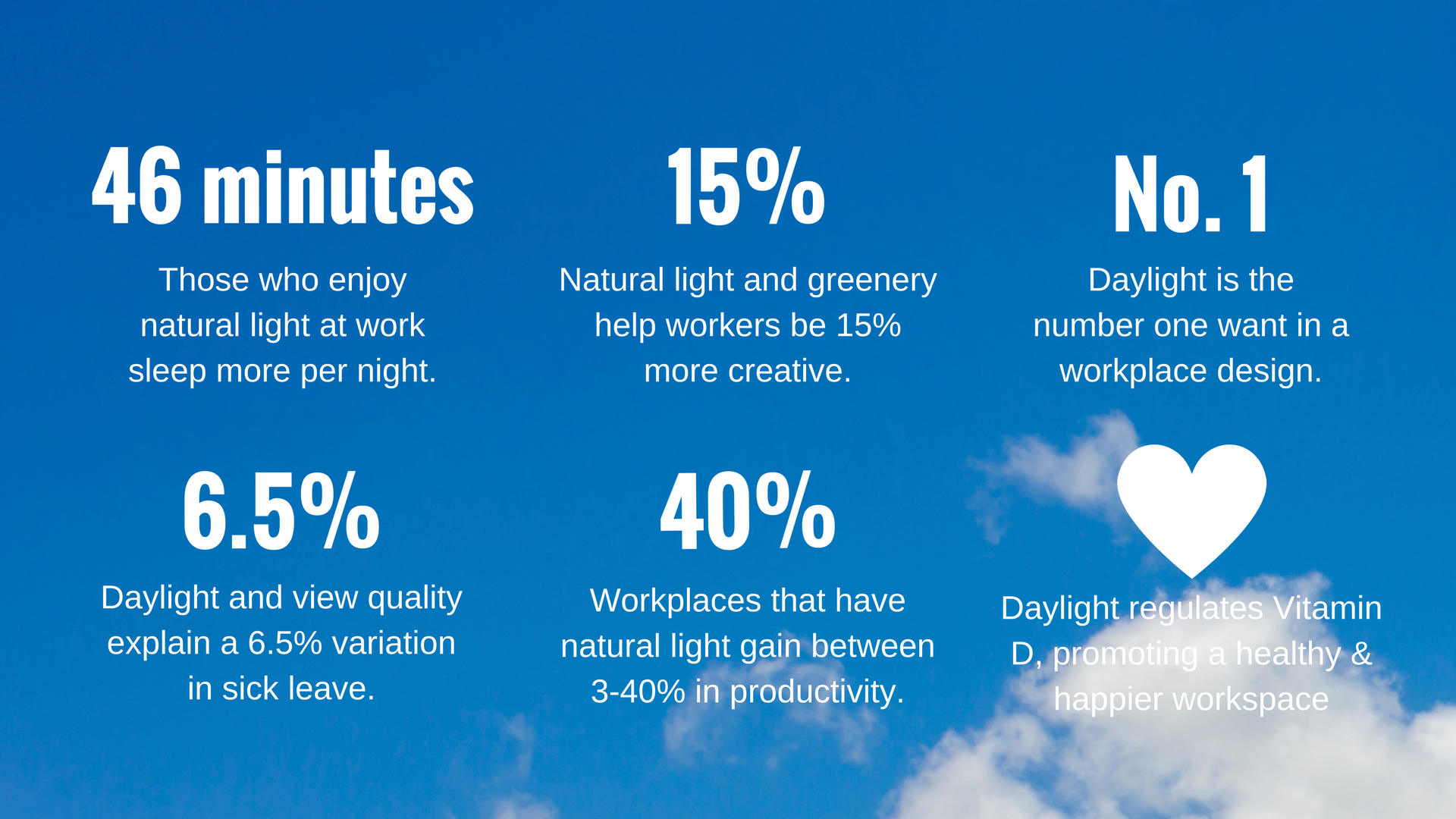 Natural light benefits summary by Cohere