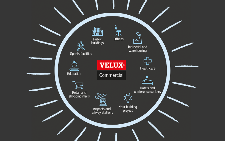 VELUX Commercial Application Offering Image